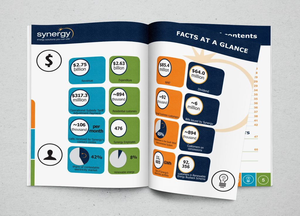 Annual report design a sample project