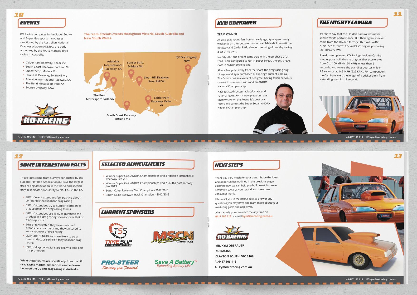 bespoke pitch deck presentation design for the car racing industry as a sponsorship package
