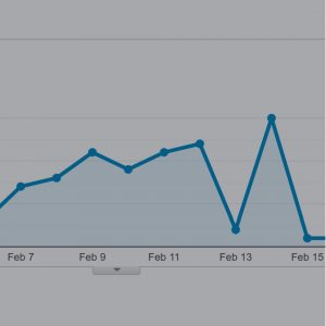 graph showing metrics