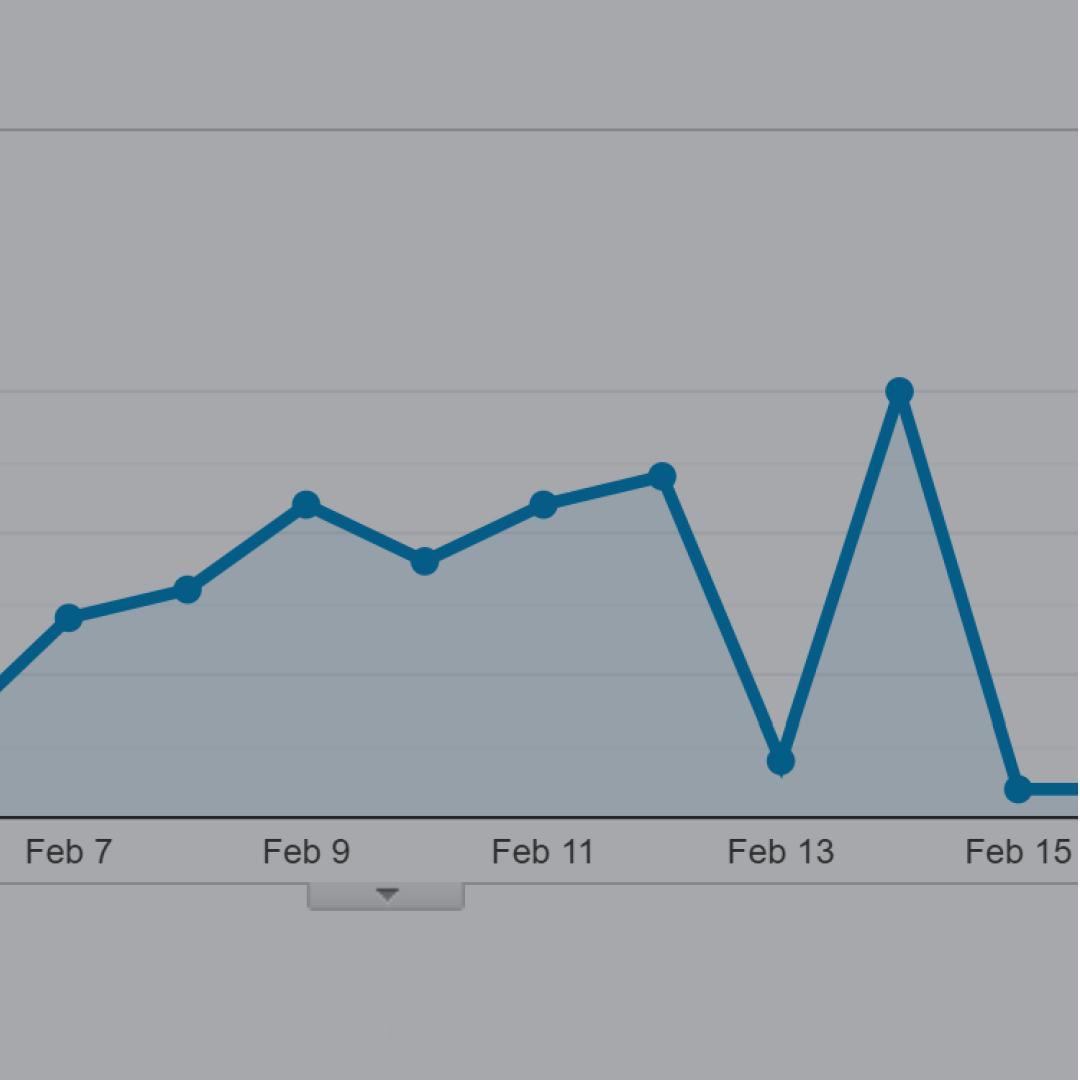 graph showing metrics