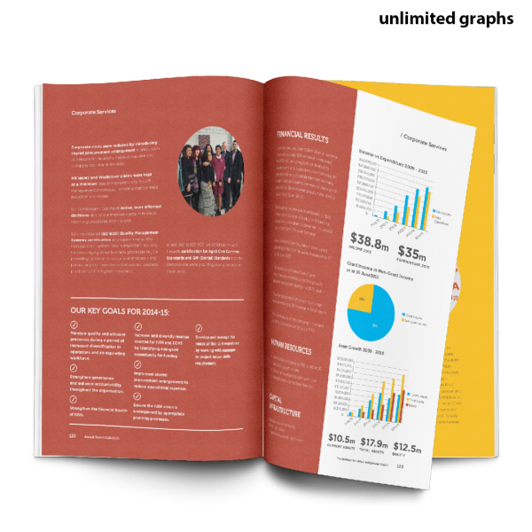 annual report design graphic designer brisbane australia audit and financial tables report professional lakazdi kassandra bowers marsh university trained qualified document editiorial magazine style stakeholder shareholder agm rollout for design agency studio outsource