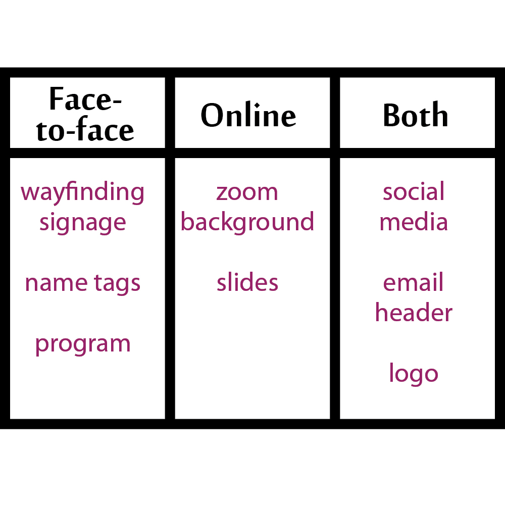 face to face vs online delivery of workshops - what marketing and documents do you need